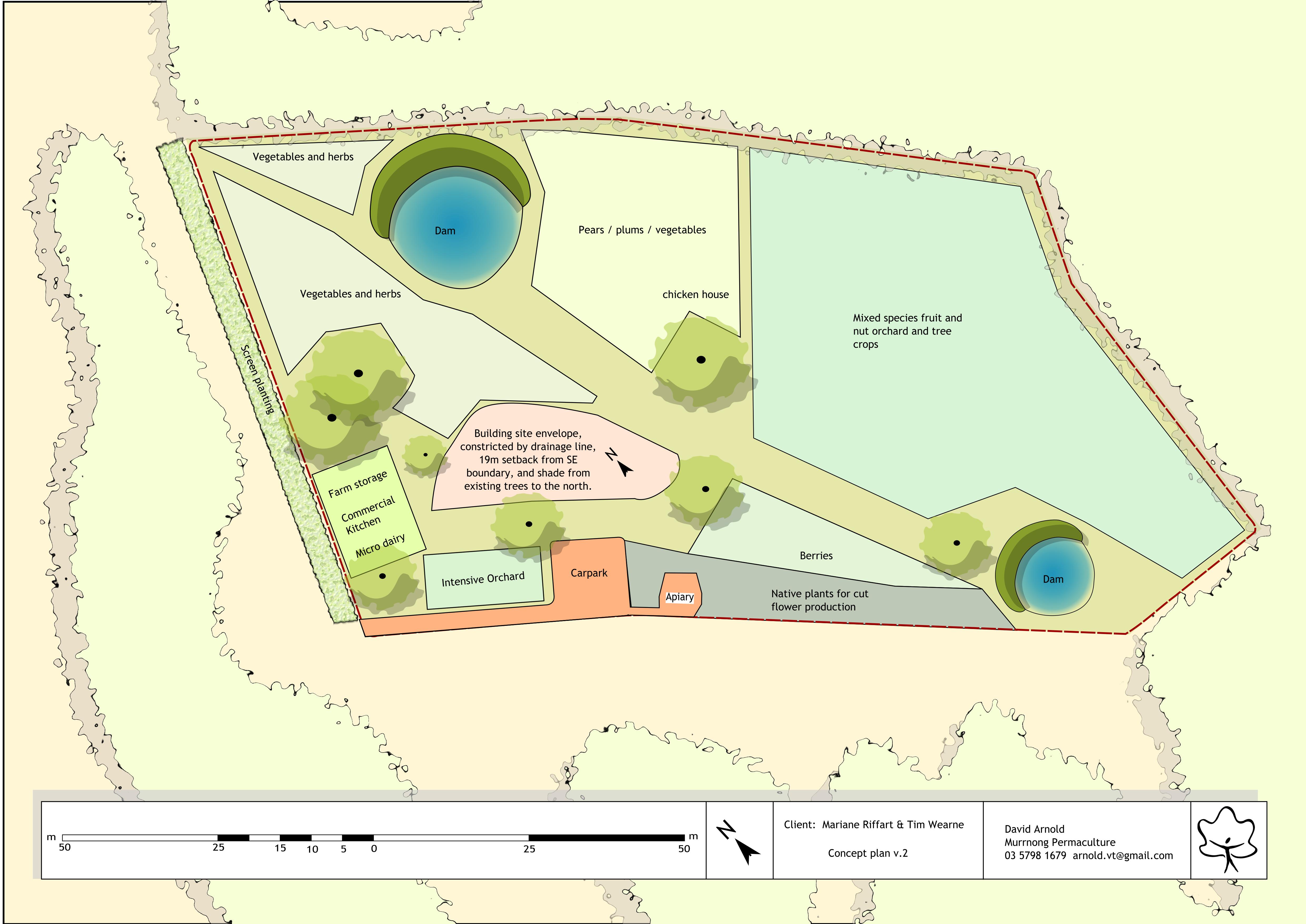 Riffart concept plan v2